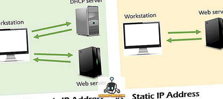 Różnica pomiędzy statycznym i dynamicznym adresem IP