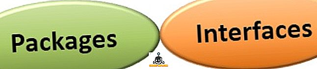 الفرق بين: الفرق بين الحزم والواجهات في جافا