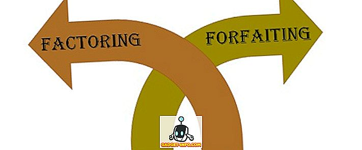 Разлика између факторинга и форфетинга