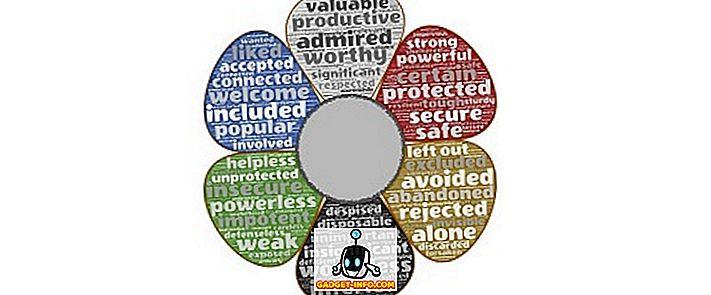 vahe - Eetika ja väärtuste erinevus