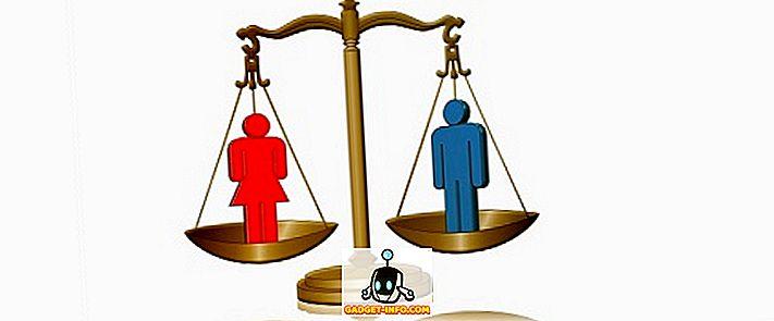 Võrdsus võrdsuse ja võrdsuse vahel
