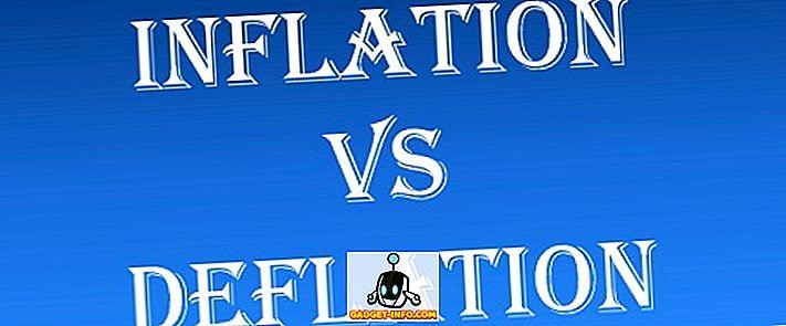 Unterschied zwischen Inflation und Deflation