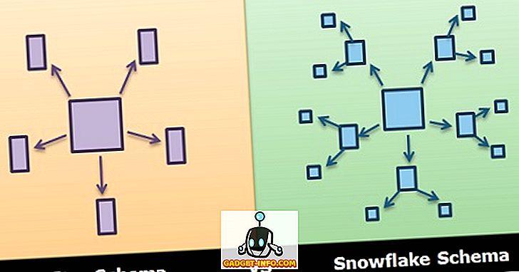 Unterschied zwischen Stern- und Schneeflockenschema