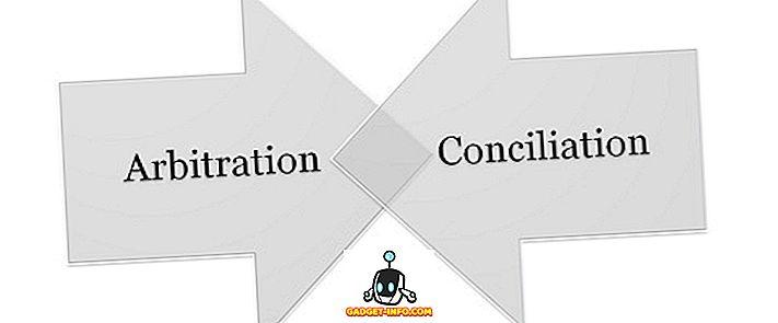Verschil tussen arbitrage en verzoening