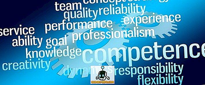 différence entre: Différence entre avantage concurrentiel et compétences essentielles