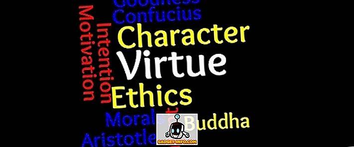 Разлика между Етичния кодекс и Кодекса за поведение