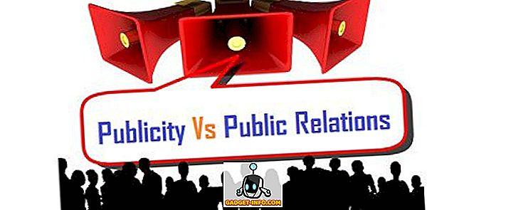 Forskel mellem reklame og PR
