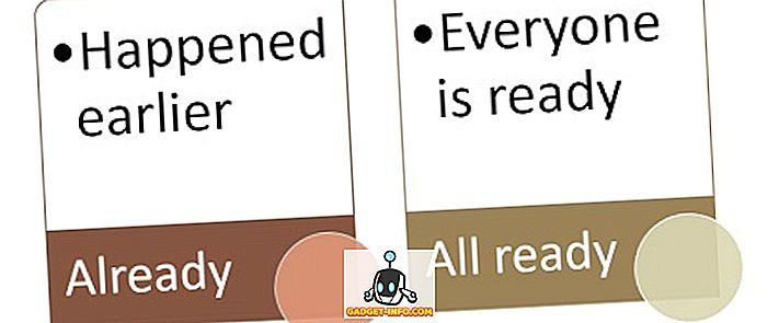razlika između: Razlika između već i spremna