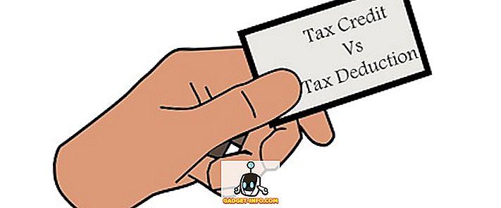 Unterschied zwischen Steuerabzug und Steuergutschrift