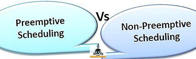 Forskjellen mellom Preemptive og Non-Preemptive Scheduling i OS