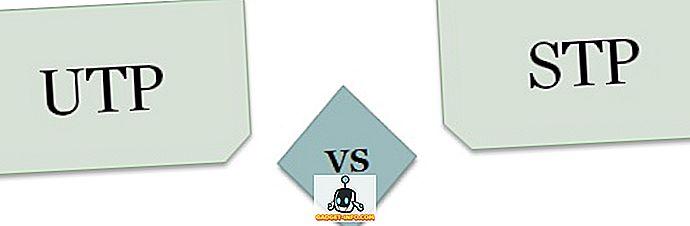 Sự khác biệt giữa cáp UTP và STP