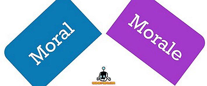 rozdiel medzi - Rozdiel medzi morálnou a morálkou