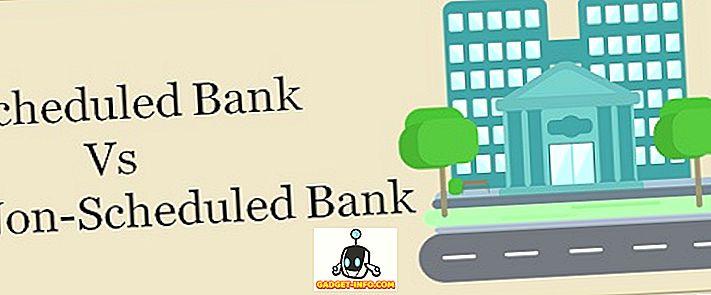 الفرق بين: الفرق بين البنوك المجدولة والبنوك غير المجدولة
