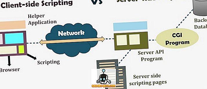 Diferença entre o script do lado do servidor e o script do lado do cliente