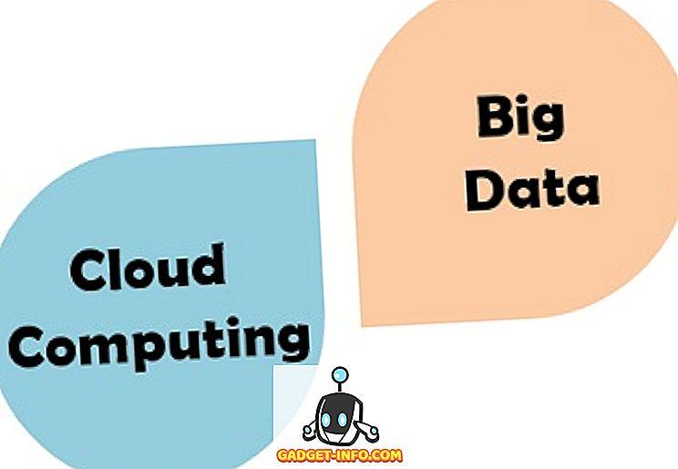 Rozdiel medzi Cloud computing a veľkými dátami