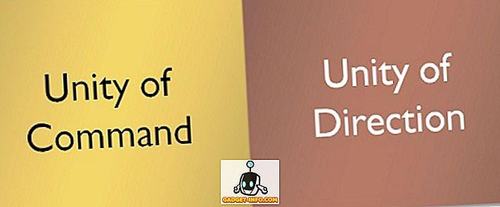 Forskel mellem enhed af kommando og enhed af retning
