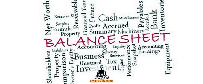 Forskel mellem balance og konsolideret balance