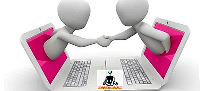 forskel mellem - Forskel mellem e-handel og e-business
