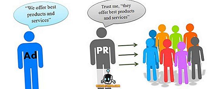разлика между - Разлика между рекламата и връзките с обществеността