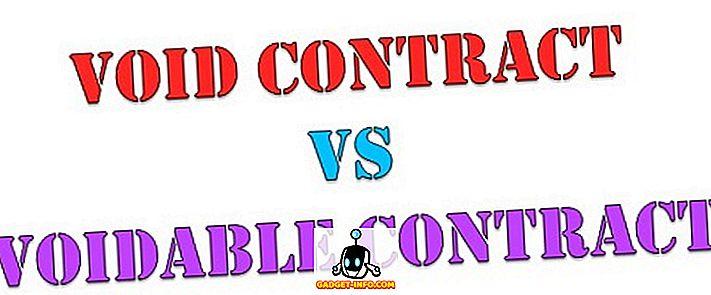 Differenza tra contratto Void e Contratto annullabile