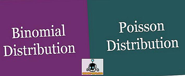 Unterschied zwischen - Unterschied zwischen Binomial- und Poisson-Verteilung