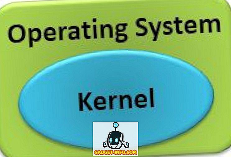 Sự khác biệt giữa kernel và hệ điều hành