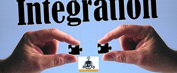 Unterschied zwischen - Unterschied zwischen horizontaler und vertikaler Integration