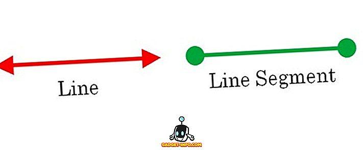 rozdiel medzi - Rozdiel medzi riadkovým a riadkovým segmentom