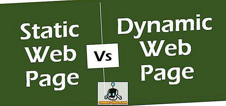 Rozdiel medzi statickými a dynamickými webovými stránkami