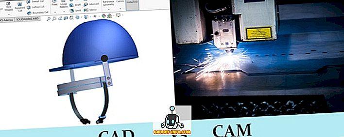 Różnica między CAD i CAM