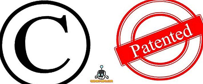 Unterschied zwischen Urheberrecht und Patent