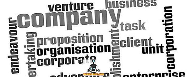 Unterschied zwischen Pvt Ltd und Public Ltd Company