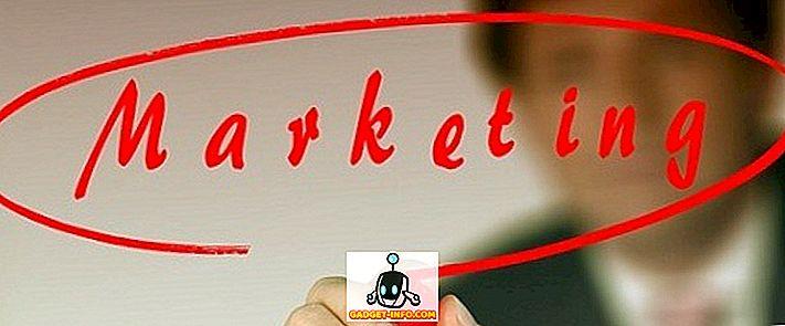 Forskel mellem marketing og reklame