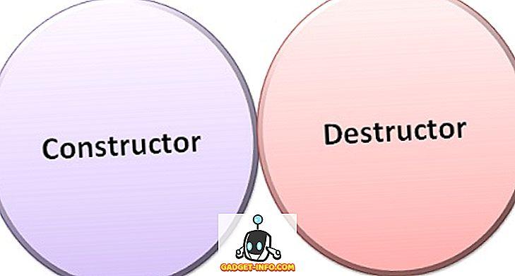 Unterschied zwischen Konstruktor und Destruktor