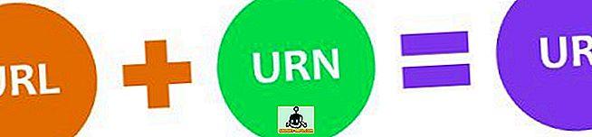 Unterschied zwischen URL und URI