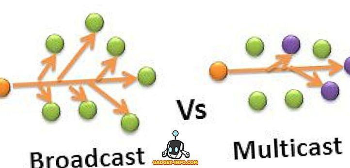 के बीच अंतर: ब्रॉडकास्ट और मल्टीकास्ट के बीच अंतर