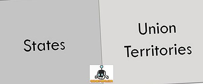 Razlika između države i teritorija Unije