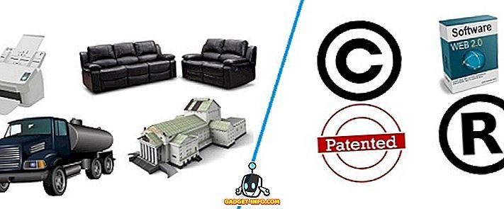 razlika između - Razlika između materijalne i nematerijalne imovine