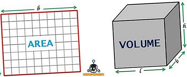 Forskel mellem område og volumen