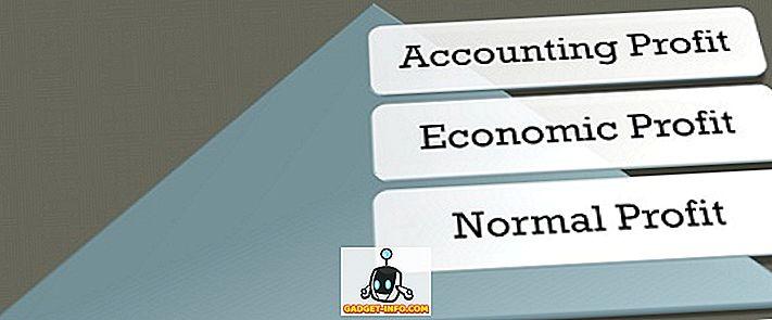 forskel mellem - Forskel mellem regnskab, økonomisk og normal fortjeneste