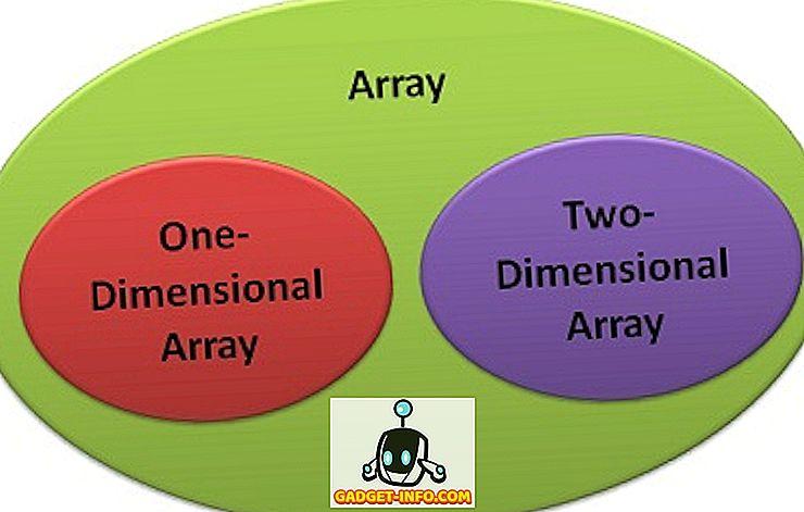 разлика између - Разлика између једнодимензионалног (1Д) и дводимензионалног (2Д) поља