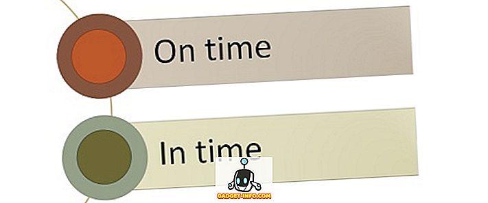 Forskel mellem tid og tid