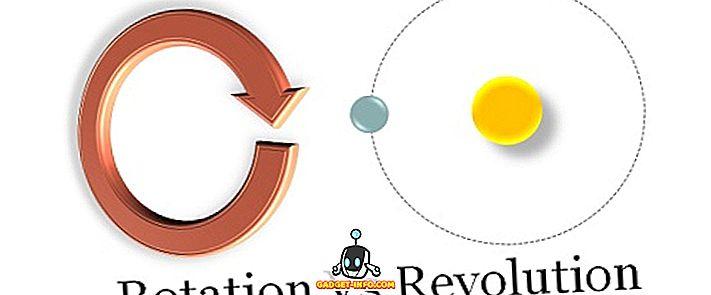 Forskel mellem rotation og revolution