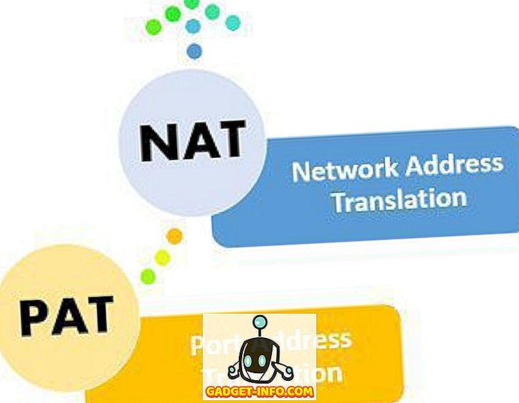 Rozdíl mezi NAT a PAT