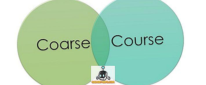 Forskel mellem grov og kursus