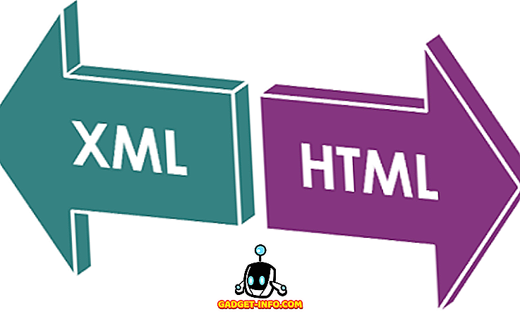 الفرق بين XML و HTML
