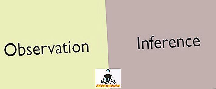 skirtumas tarp - Skirtumas tarp stebėjimo ir išvadų