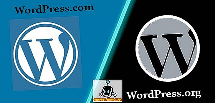 Diferența dintre WordPress.com și WordPress.org