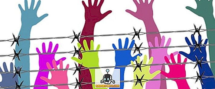 Razlika med temeljnimi pravicami in človekovimi pravicami
