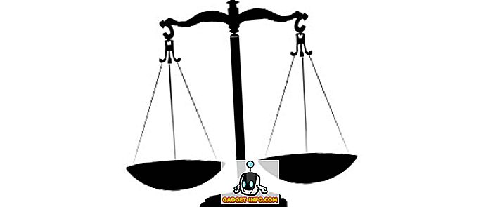 Unterschied zwischen Zivil- und Strafrecht
